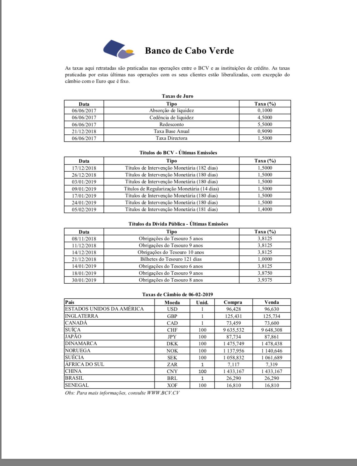taxas e c u00e2mbios do banco de cabo verde de 06 de fevereiro